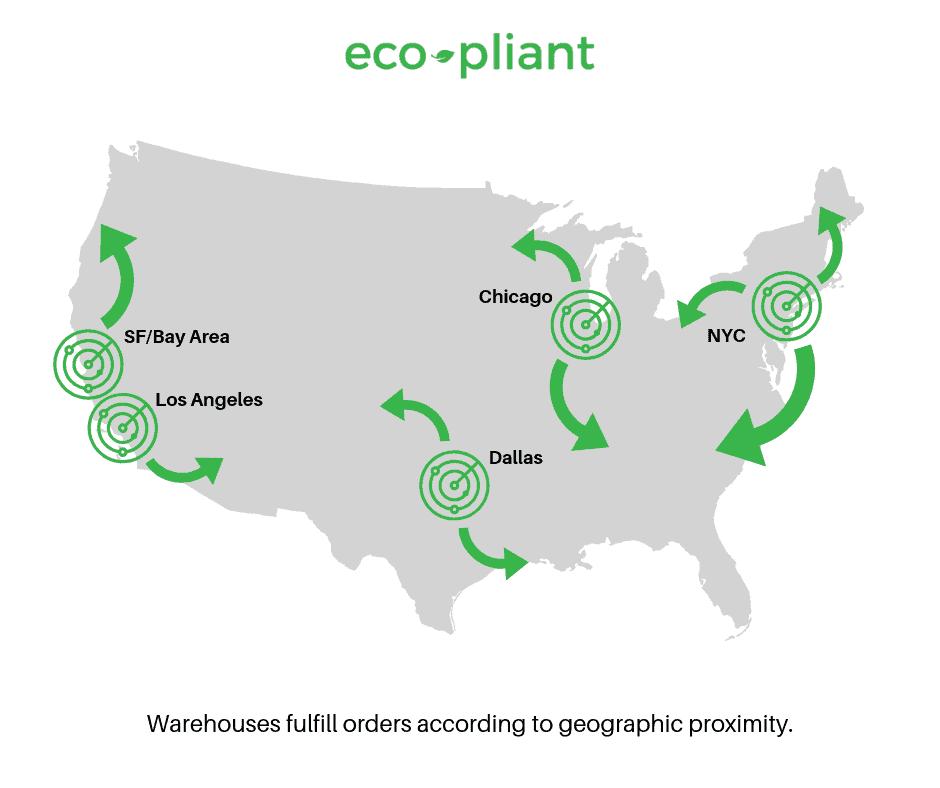 eco pliant locations distribution