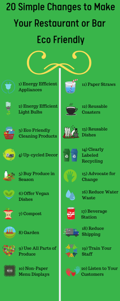 infographic for 20 ways to make your restaurant or bar eco friendly
